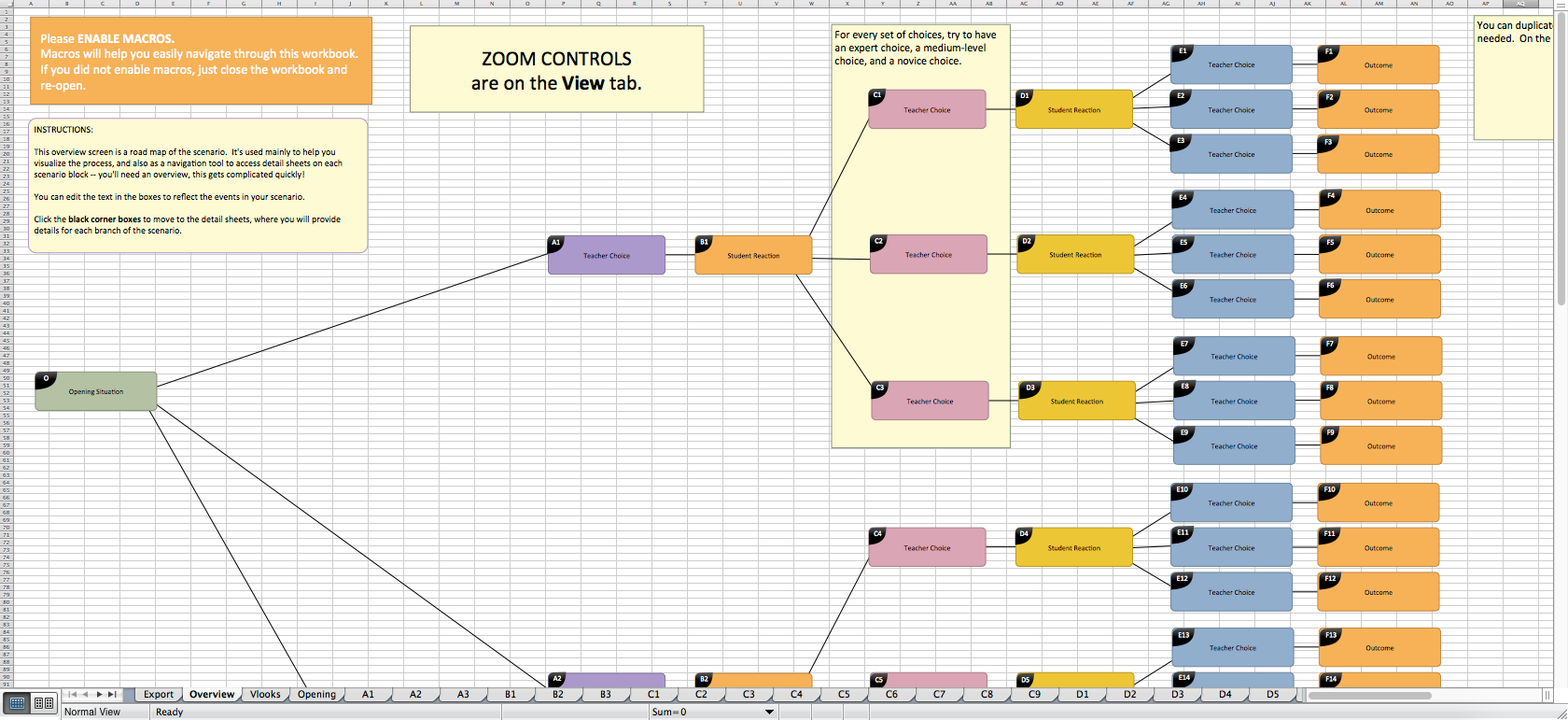 Screenshot of a branching diagram in Excel.